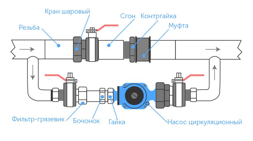 подключение циркуляционного насоса фото